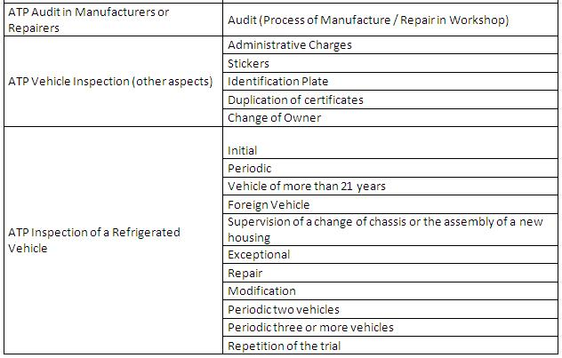 following regulatory inspections_3_3