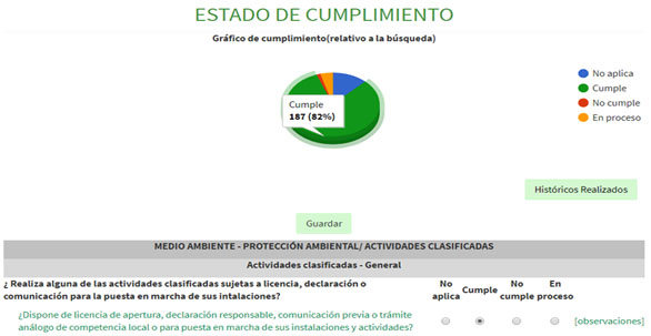 Cumplimento de requisitos legales